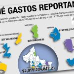 Los gastos que reportan los ayuntamientos