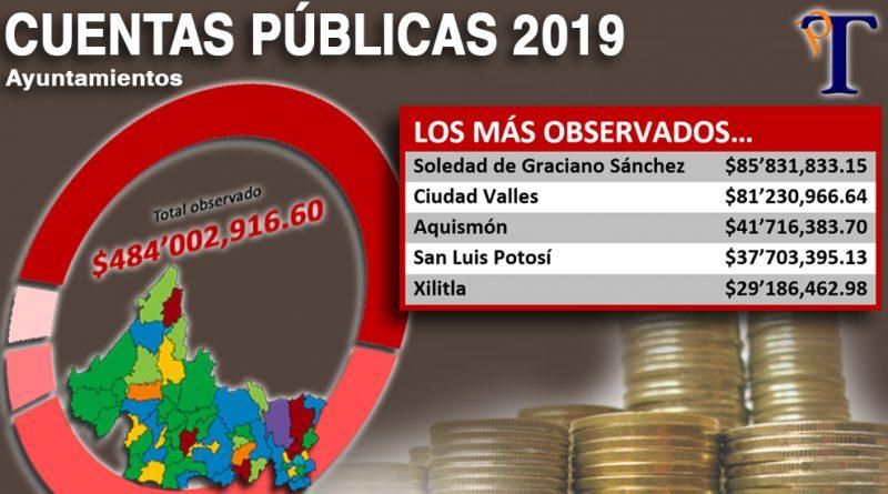 Cuentas públicas municipales 2019: 46.53% más limpias que las de 2018